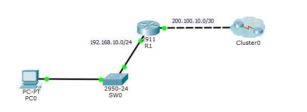 Configure SNMP Protocol Lab