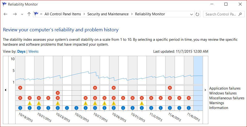 Monitor Windows Reliability in Windows 10