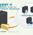 Transfer Files to Hyper-V Virtual Machines - Technig