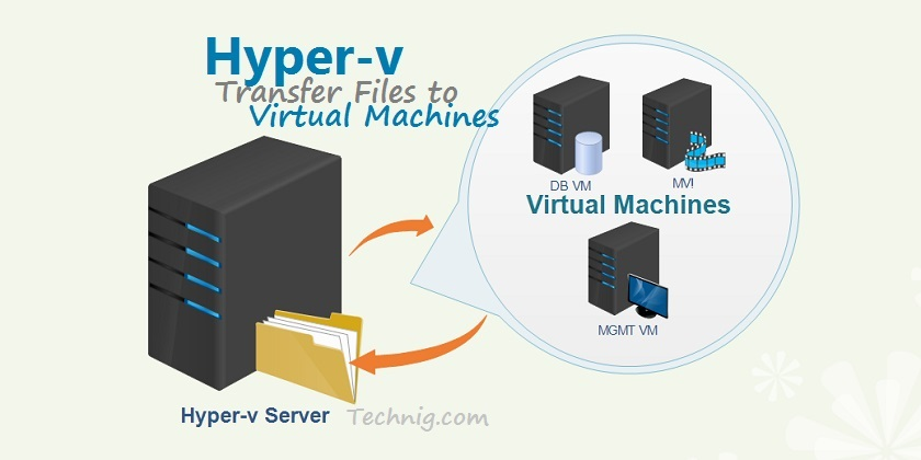 transfer files from machine to host