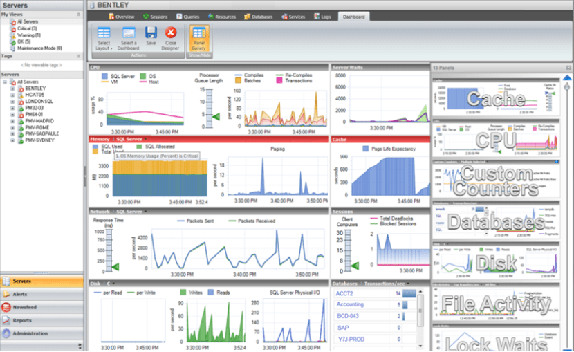 Top 20 best SQL Server Monitoring Tools for all SQL Servers - Technig