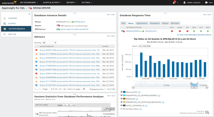 SolarWinds SQL Server Monitoring - Technig
