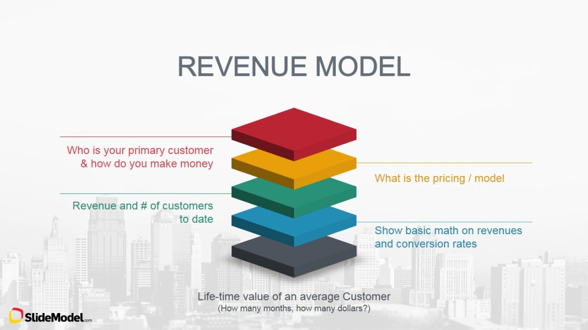 Slidemodel Revenue Model, Professional PowerPoint Presentations