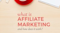 Make Money Online with Affiliate Marketing Programs - Technig