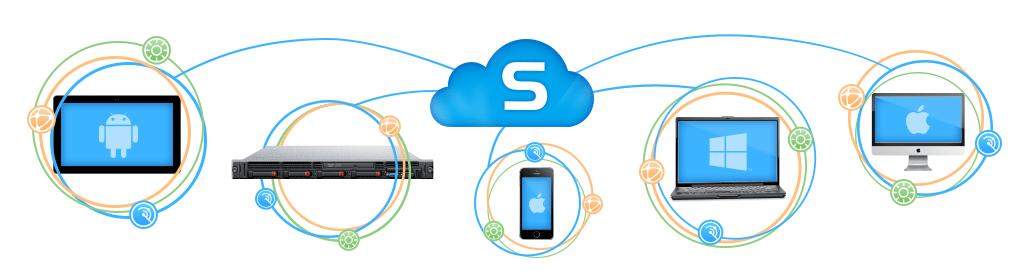 Sophos Free Antivirus Software - Technig