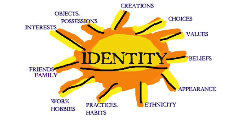 What is a person identity - Technig