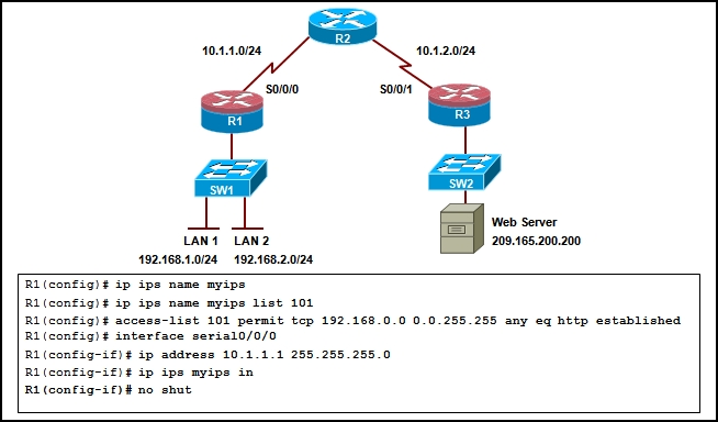 CCNA Security Chapter 5 Exam Questions With Answers – Updated