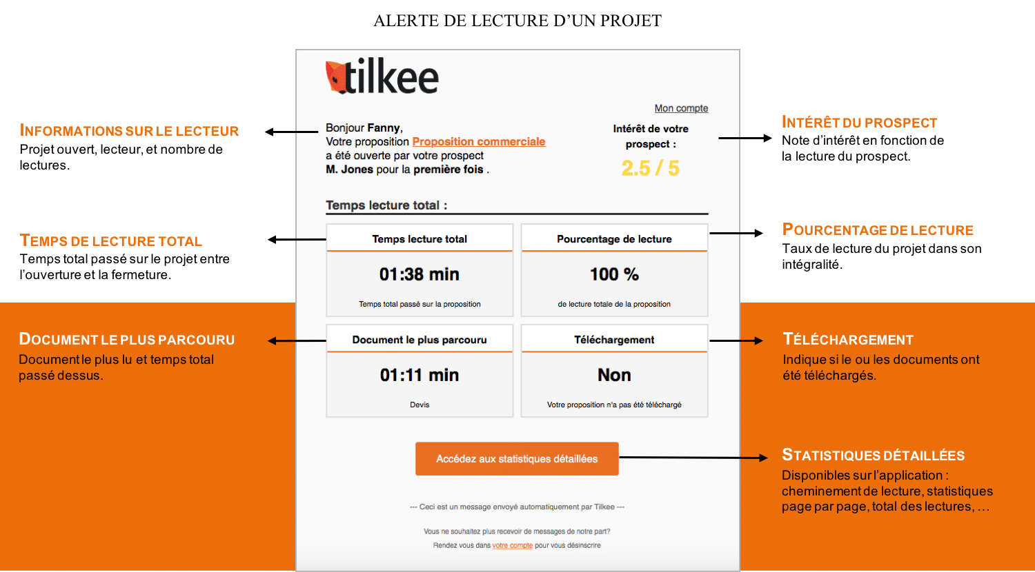 Aperçu Tracking Tilkee for Sales