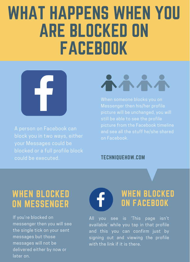 infographics_know if blocked on facebook