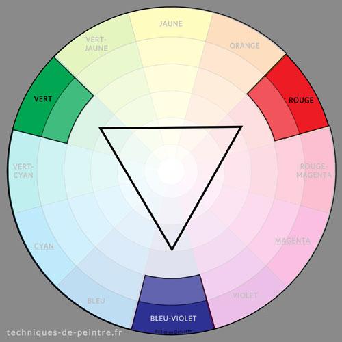 Harmonie des couleurs Vert / Rouge / Bleu-violet