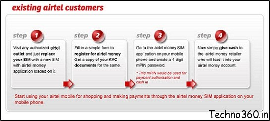 Airtel Money : Your Mobile Wallet