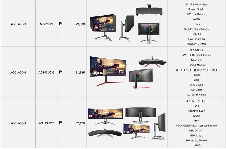 AOC Monitors Price List