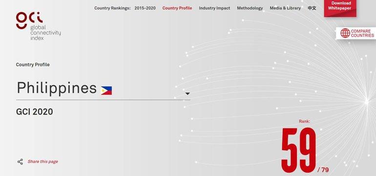 Huawei 2020 GCI Report