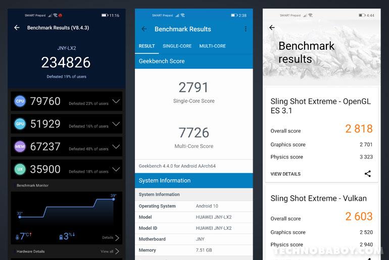 Huawei Nova 7i Benchmark Scores