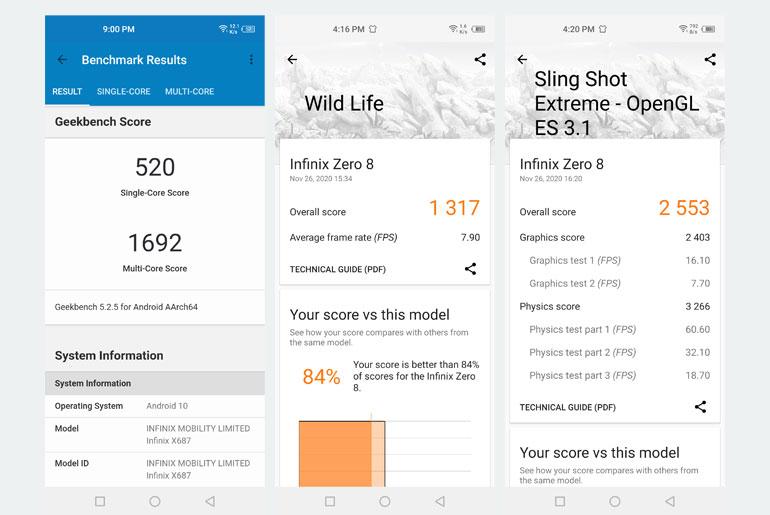 Infinix Zero 8 Benchmark Scores