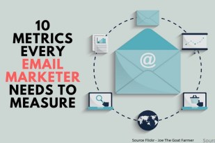 10 Metrics Every Email Marketer Needs to Measure in 2019