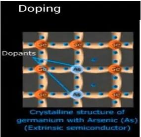 semiconductors doping