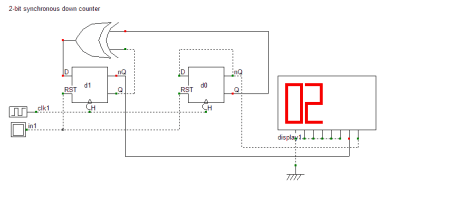 2-bit synchronous down counter