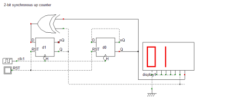 2-bit synchronous up counter