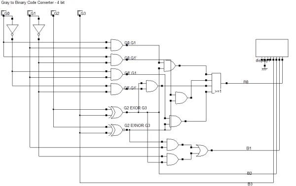 Gray to Binary Code Converter - 4 bit