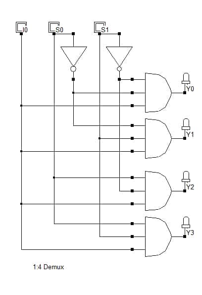 1:4 demultiplexer _ 1:4 demux using gates