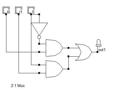 2:1 multiplexer _ 2:1 Mux using Gates