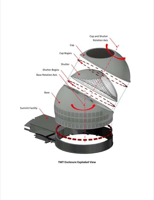 Thirty Meter Telescope (TMT) construction - Futuristic telescopes