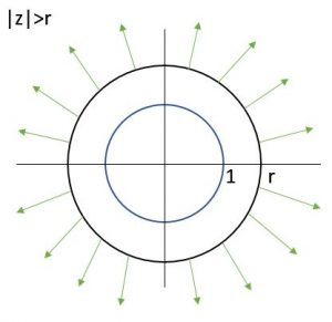 Z-plane for a right sided sequence