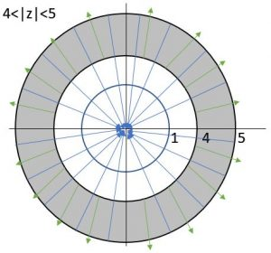 Z-plane of rational x[n]