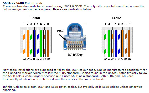Wiring Diagram Cat 5 Cable \u2013 The Readingrat
