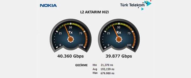 Türk Telekom'un fiber internet altyapısı 40 Gigabit'e çıkıyor