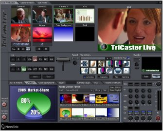 TriCaster by NewTek