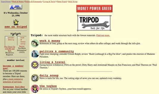 Tripod in 1996