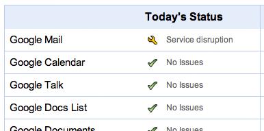 Gmail Status