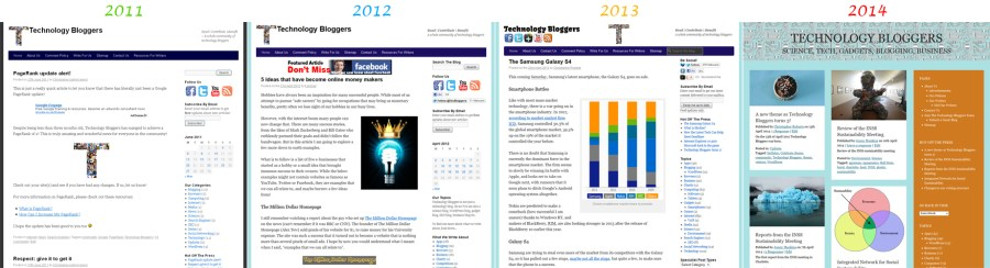 Technology Bloggers theme history