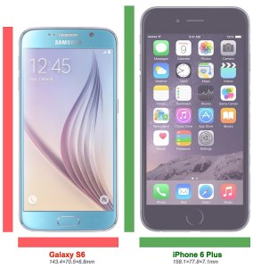 Samsung Galaxy S6 and Apple iPhone 6 Plus dimensions