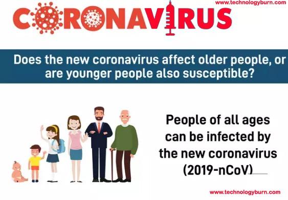 corona virus कोरोना वायरस