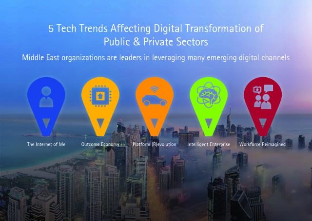 5 tech trends