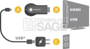 connect android to tv chromecast