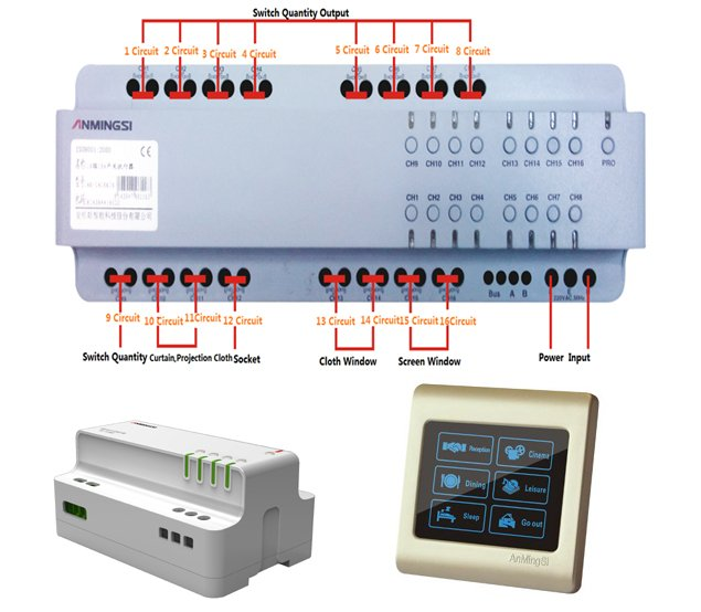 Image Result For Intrusion Alarm System