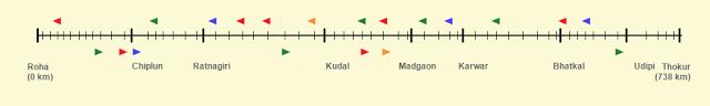 konkan-railway-train-position