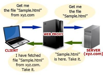 sites-like-hidemyass