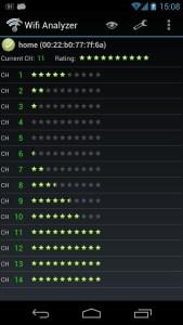 8 best wifi analyzer and wifi channel scanner apps to optimize wifi