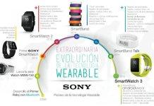 Evolución de Wearables Sony