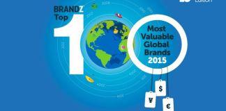 TOP 100 BrandZ