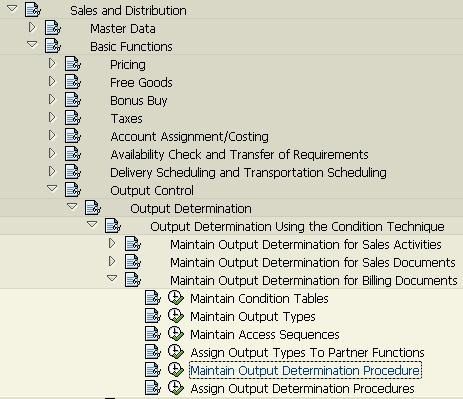 How to Explain Output determination Procedure in SAP SD?