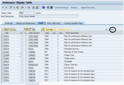 SAP Master Data