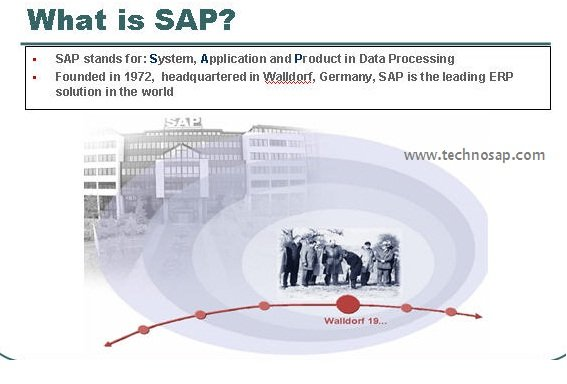 What does SAP stand for? Full form of SAP Software?