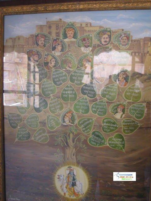 Family Tree of Jaisalmer Kings
