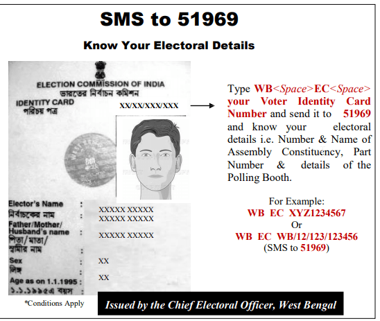 SMS Electroal West Bengal